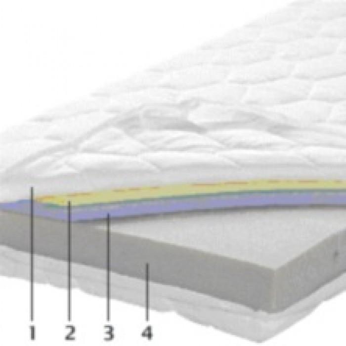 Nasa Traagschuim Matras Vergelijken.Traagschuim Matrassen 25cm Full Orthopedic Nasa Sleep